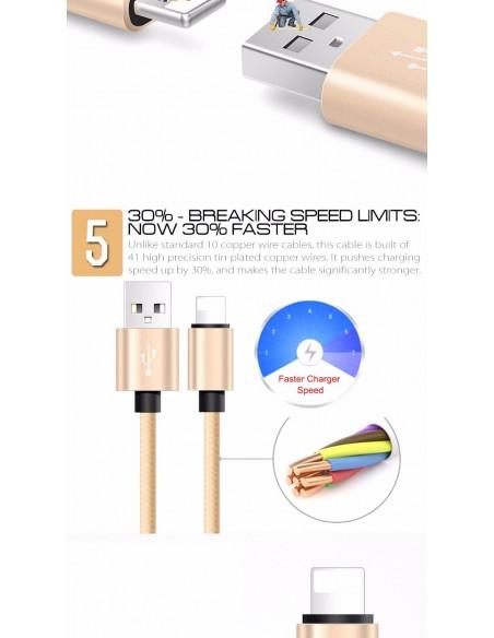 USB Nylon Iphone Cable