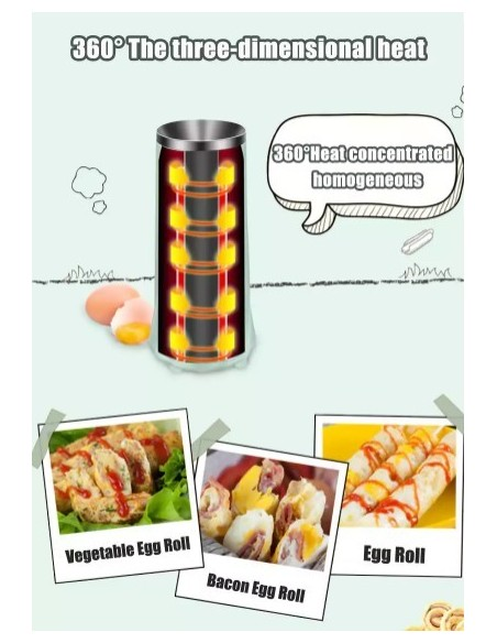 Egg Master - Cuisson des omelettes